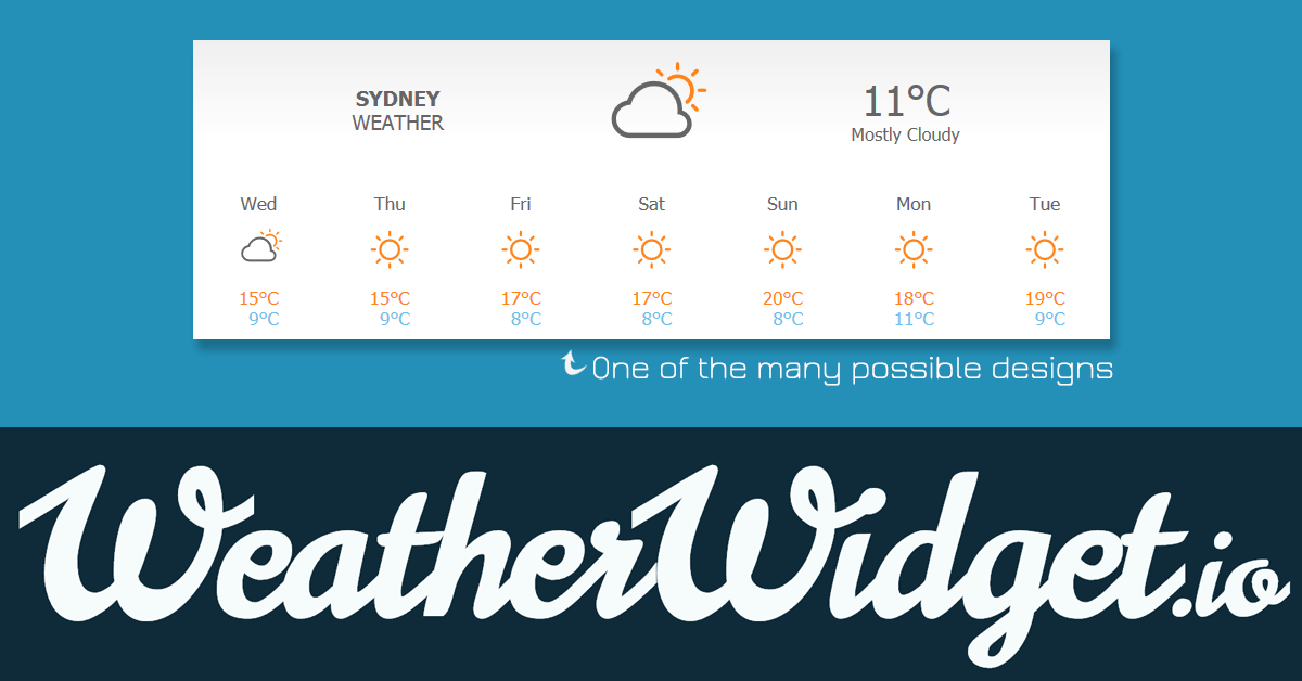 Free, responsive Weather Widget for any Website - WeatherWidget io